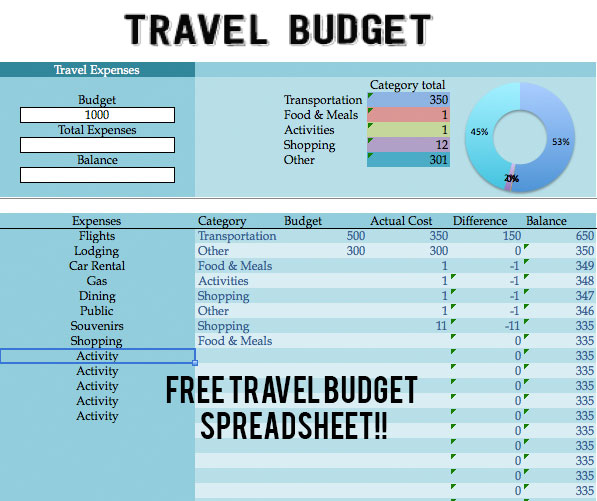 Free Travel Budget Spreadsheet! | Our Happily Ever After